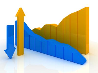 Measuring Social Media Marketing Results